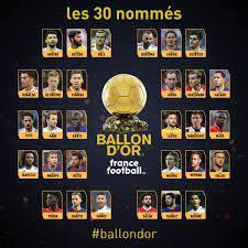 Messi, Ronaldo, Lewandowski Shortlisted For 2021 Ballon D'or