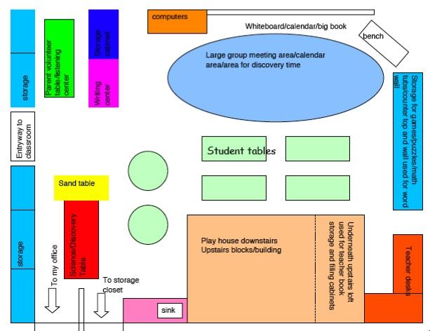 classroomlayout0809