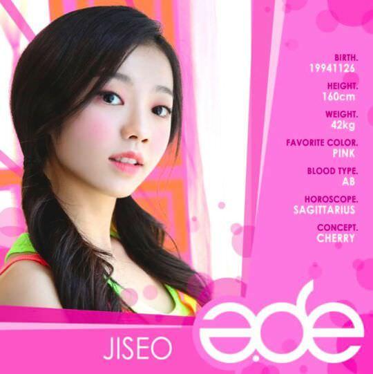 Thông tin thành viên Jiseo- A.DE