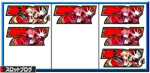 戦国コレクション2 高設定確定の7揃いパターン