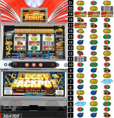 lucky-jackpot-reel