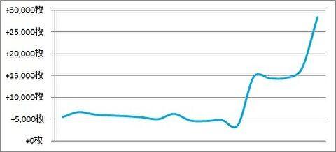 パチスロ月間収支データ 2019年3月(ヤリ過ぎ感ある最高な期間)