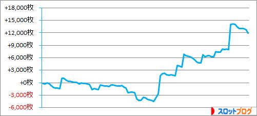 data-201406