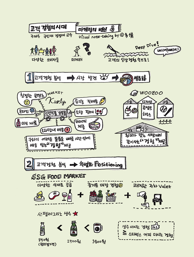 Jaewoo Joo_CX_Visual note taking