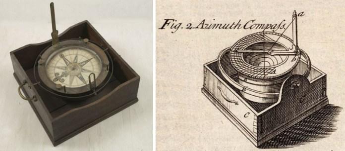 Obr. 16: Vlevo - Dánský azimutální kompas z počátku osmnáctého století. Vpravo - vyobrazení azimutálního kompasu z [9].