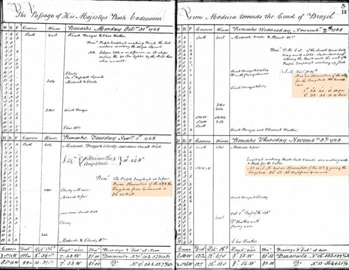Obr. 24: Záznamy o získané zeměpisné délce z měření lunárních vzdáleností.