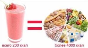 Vidy-proteinov-Pol'za-ili-vred-Kak-prinimat'-protein-Виды-протеинов-Польза-или-вред-Как-принимать-протеин