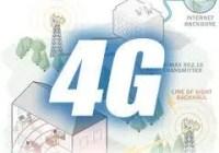 4G Wireless Technology - Krazytec