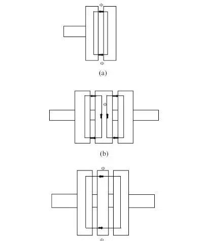 Classification of Axial-Field Electrical Machines