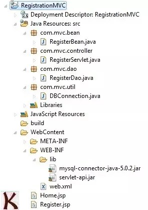 Eclipse directory structure for Java Registration using JSP Servlet database