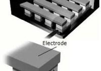 working method of polymer memory