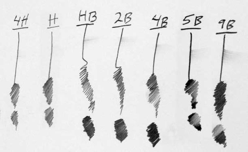 Cara Menggambar Orang 2