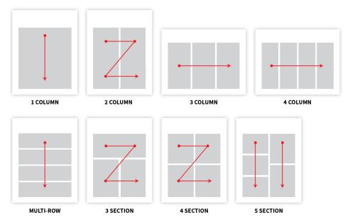 Cara Membuat Infografis 4