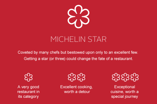 michelin star 3