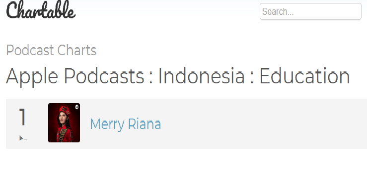 podcast indonesia
