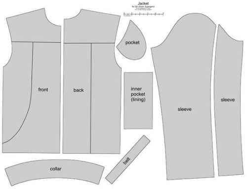 Cara membuat pola baju 3