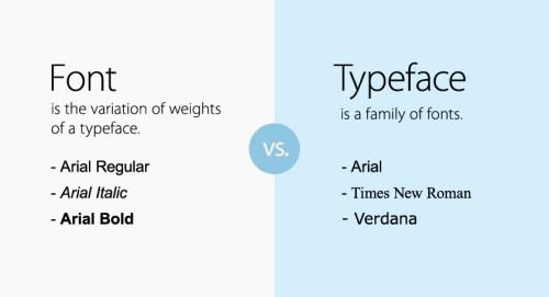 Prinsip tipografi 2