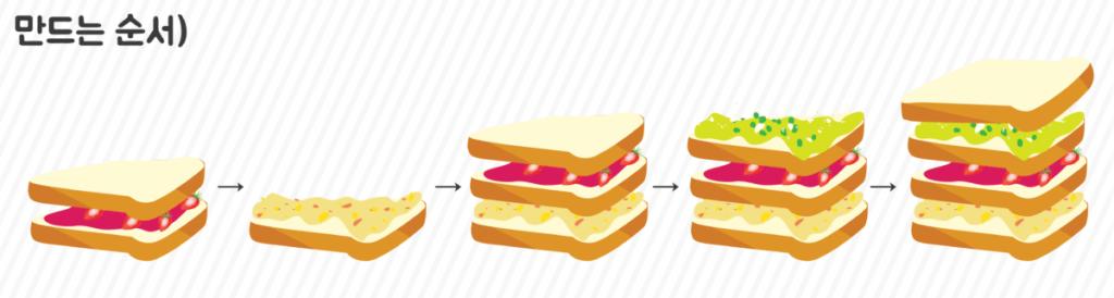 layer Sandwich Inkigayo