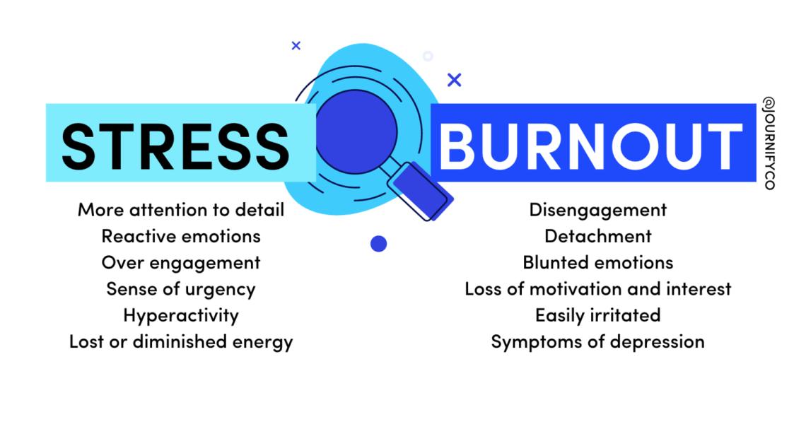 Stres vs Burnout, Ini Perbedaannya