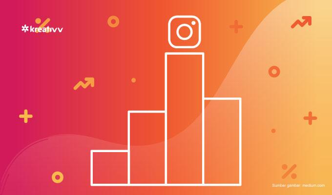 Cara-kerja-Algoritma-instagram-di-tahun-2020