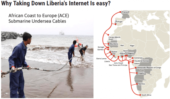 A graphic The Hacker News used to explain Liberia's susceptibility to a DDoS attack.