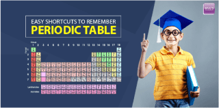 periodic table tricks
