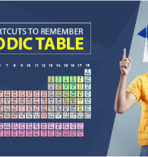 periodic table tricks