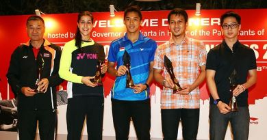 World Badminton Championship 2015