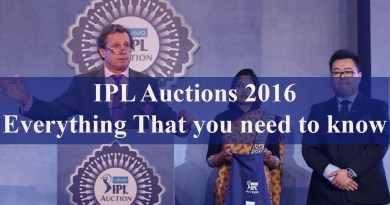 IPL Auctions 2016 Live