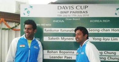 Davis Cup World Group
