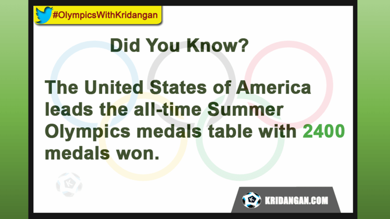 The United States of America leads the all-time Summer Olympics medals table with 2400 medals won.