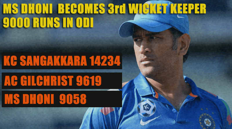 MS Dhoni becomes 3rd wicket keeper 9000 runs in ODI