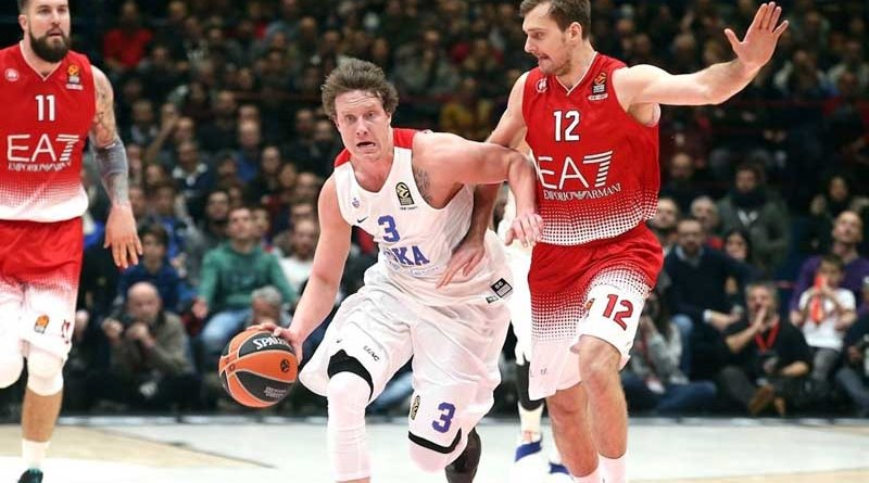 euro league basketball standings
