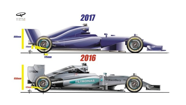 No Rosberg New Rules New Teams & Faster Cars Set to Light up 2017 Formula-1 Season