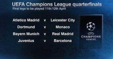 Champions League quarter-final draw 2017