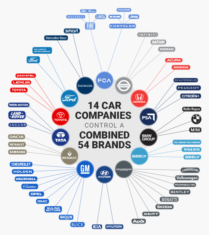 bi-graphicscar-brands-web.png