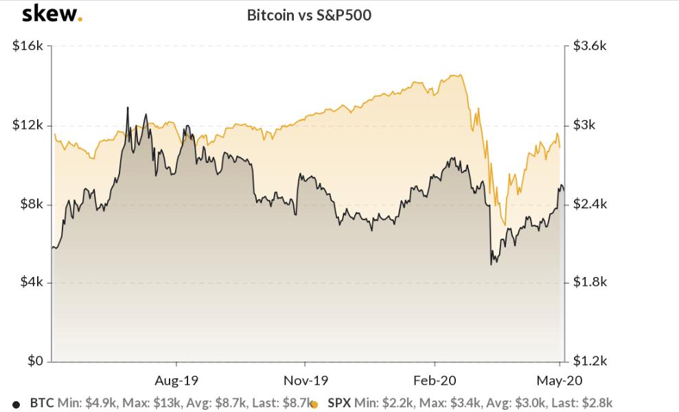 Bu Hafta Bitcoin Yatırımcılarını Neler Bekliyor? İşte Piyasayı Etkileyecek Üç Faktör 6