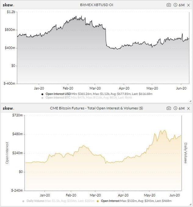 """Bitcoin'de Destansı Boğa Koşusuna İşaret Eden Metrikler! """"BTC Yüzde 4.000 Yapabilir"""" 3"""
