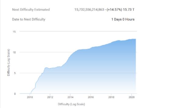 İşte Bu Hafta Bitcoin Fiyatını Etkileyecek Kritik Gelişmeler ve Olaylar 4