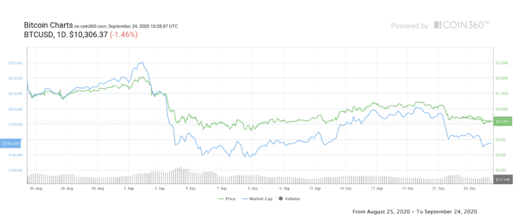 Veteran Trader Bitcoin'de En Kötü Senaryoyu Açıkladı: 7.000 Dolar! 3