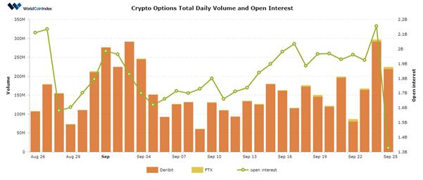 Bitcoin ve Kriptolar Yükselirken Kripto Para Türev Hacimleri de Artıyor 11