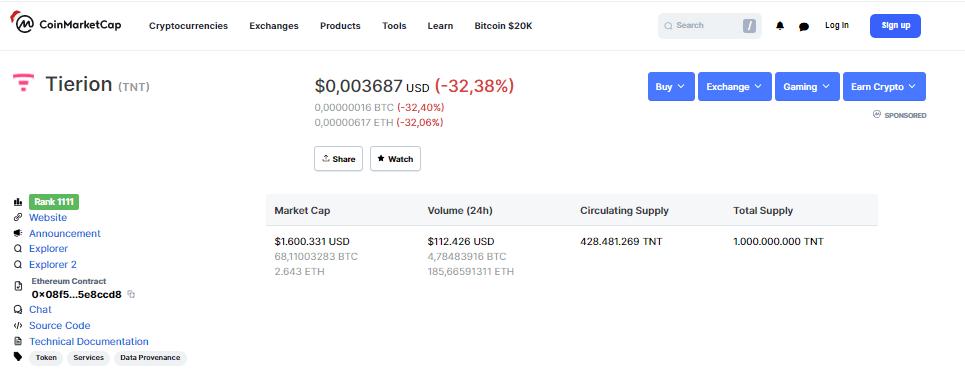 Altcoin fiyatı