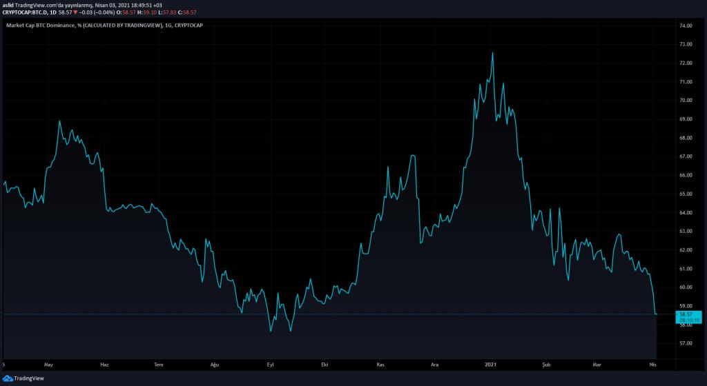 A algo trading bitcoin Kaip gausiai