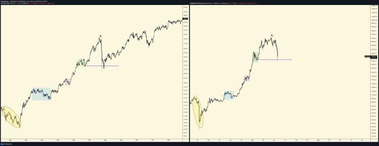 Altcoin Kâhini: Bitcoin, Ethereum ve 2 Altcoin Bu Seviyelere Gidiyor!