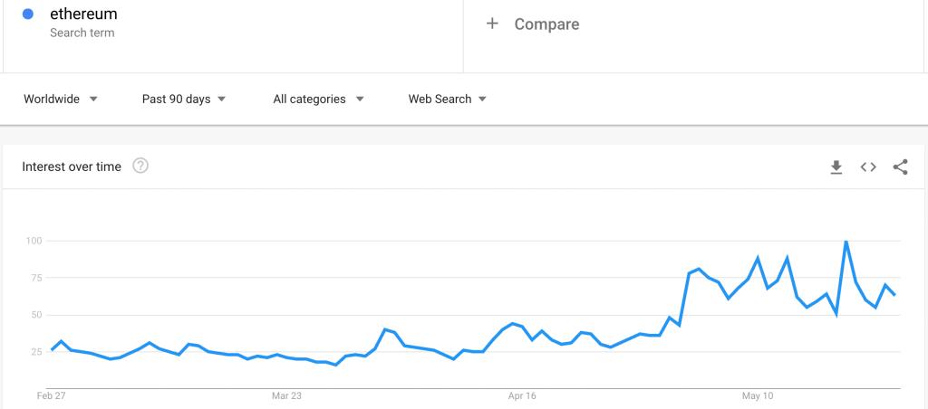 Popüler Analist İddialı: Bu 6 Altcoin Haziran'da Patlayacak!
