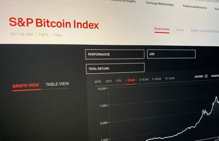 Sıcak Gelişme: S&P Bitcoin, Ethereum ve MegaCap Kripto Endekslerini Başlattı!