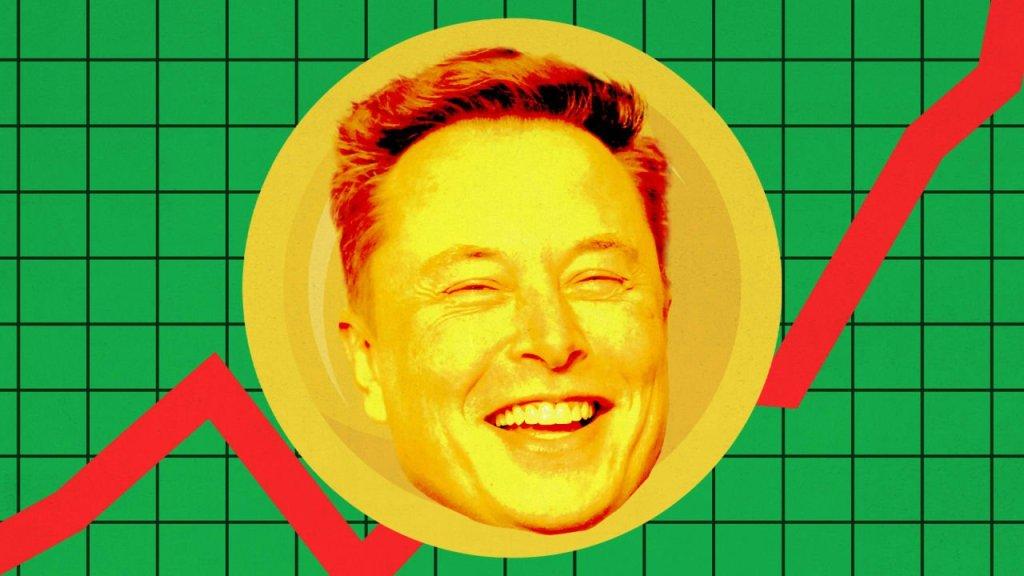 Elon Musk'un Tek Açıklamasıyla Bitcoin ve Altcoin'lerden Milyarlar Silindi!