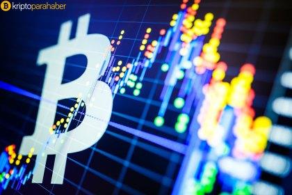 Uzmanlar Bitcoin fiyatının uçuşa geçeceğini düşünüyor