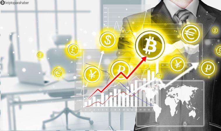 Bitcoin işlem hacmi