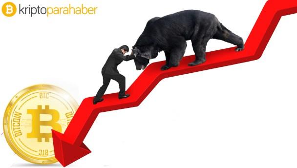 Analiste göre Bitcoin ayı piyasasına doğru itiliyor! Peki şimdi ne olacak?